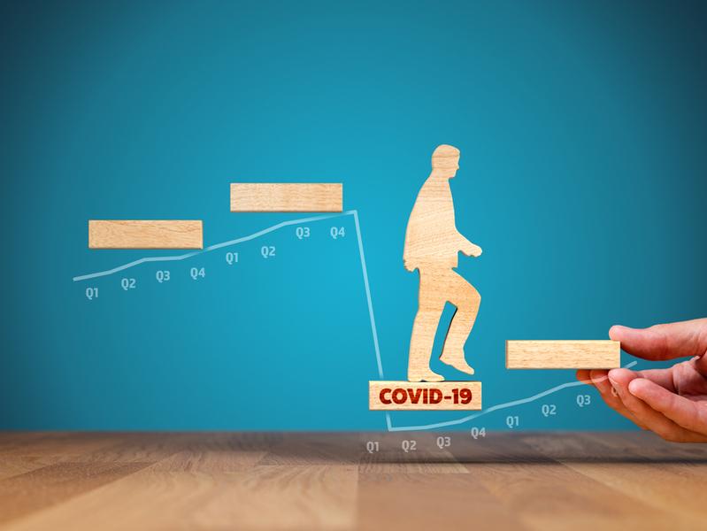 COVID-19 и экономика в соцмедиа