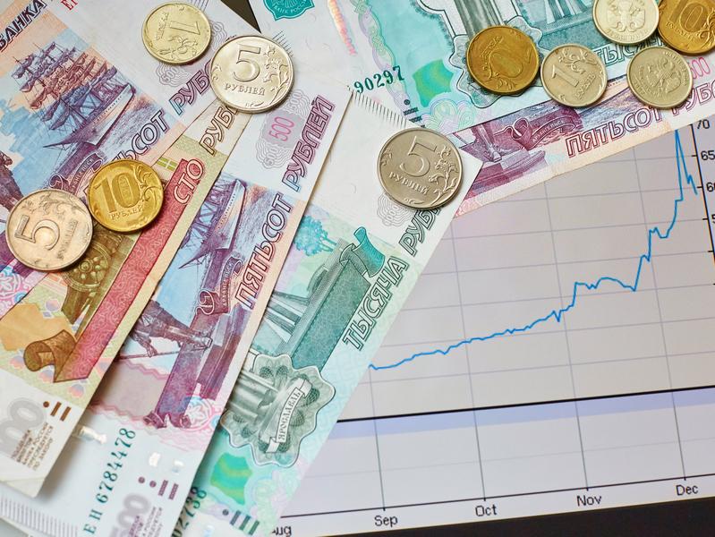 Потребительские и финансовые стратегии на фоне пандемии